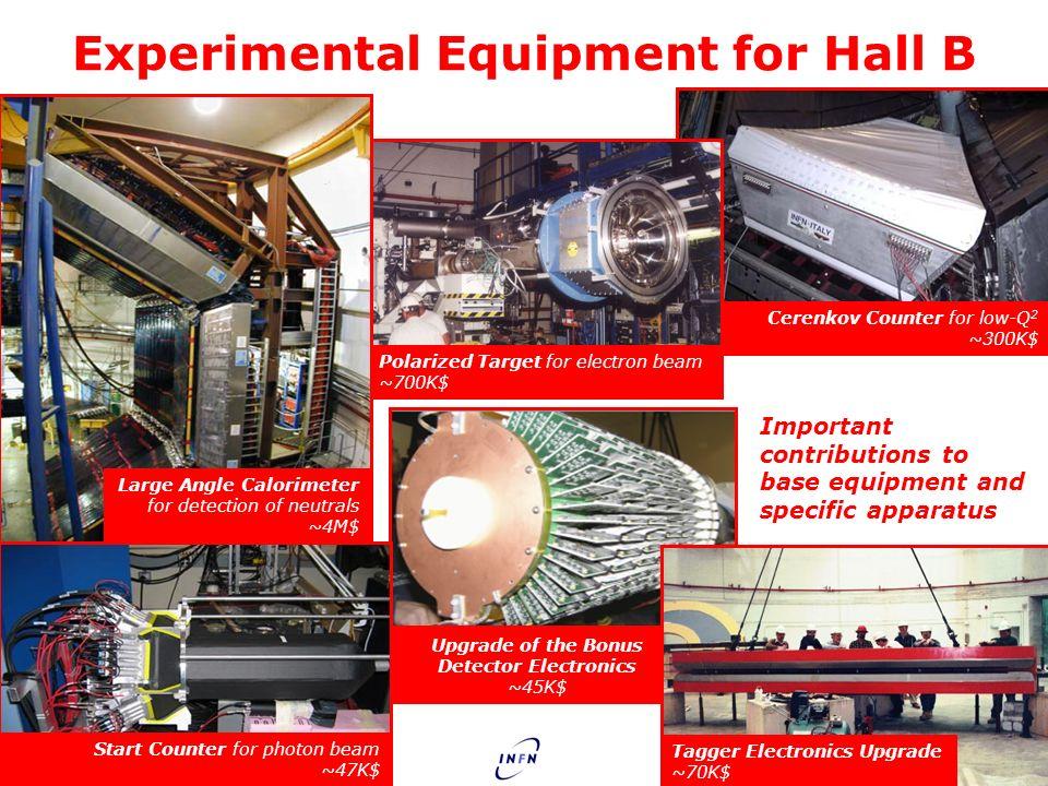 Experimental Equipment for Hall B Cerenkov Counter for low-Q 2 ~300K$ Upgrade of the Bonus Detector Electronics ~45K$ Start Counter for photon beam ~4
