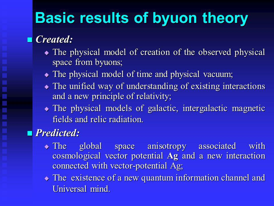 Basic results of byuon theory Created: Created: The physical model of creation of the observed physical space from byuons; The physical model of creat