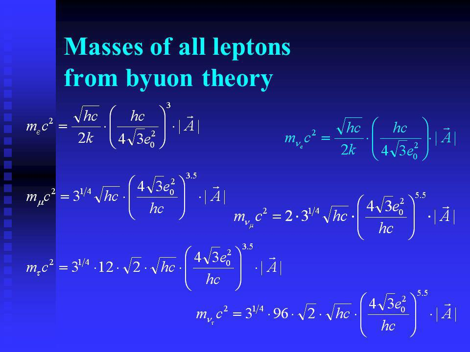 Masses of all leptons from byuon theory
