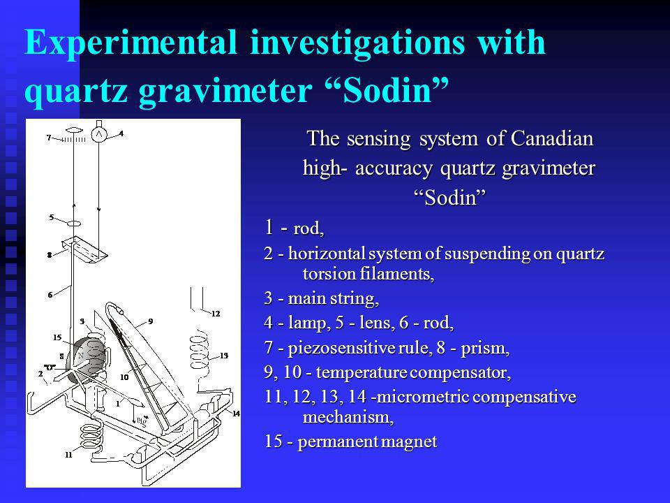 Experimental investigations with quartz gravimeter Sodin The sensing system of Canadian high- accuracy quartz gravimeter Sodin 1 - rod, 2 - horizontal