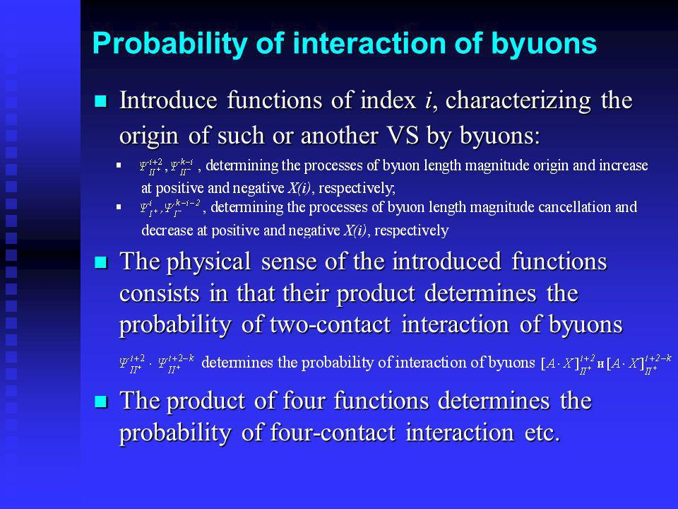 Probability of interaction of byuons Introduce functions of index i, characterizing the origin of such or another VS by byuons: Introduce functions of