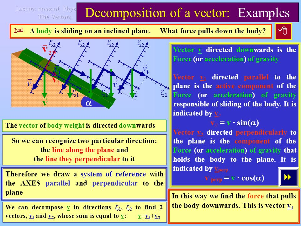 The vector of body weight is directed downwards Decomposition of a vector: Examples 1 st A body is hung to the ceiling with two different ropes.