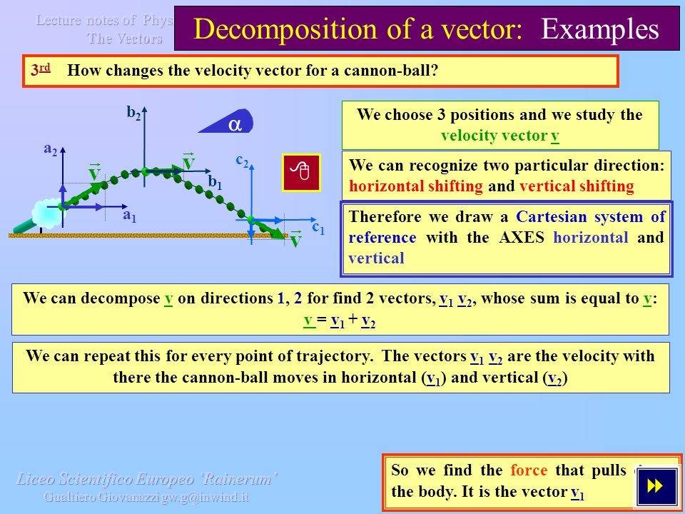 The vector of body weight is directed downwards Decomposition of a vector: Examples 2 nd A body is sliding on an inclined plane.