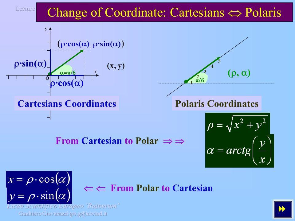 Change of Coordinate: Cartesians Polaris x O y ·cos( ) ·sin( ) ( ·cos( ), ·sin( ) ) (x, y) Cartesians Coordinates 1 2 3 4 5 (, ) Polaris Coordinates From Cartesian to Polar From Polar to Cartesian