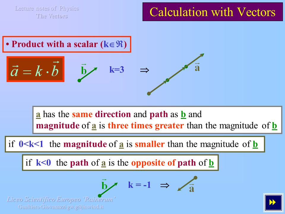 Calculation with Vectors Product with a scalar (k ) k=3 a has the same direction and path as b and magnitude of a is three times greater than the magnitude of b if 0<k<1 the magnitude of a is smaller than the magnitude of b k = -1 if k<0 the path of a is the opposite of path of b