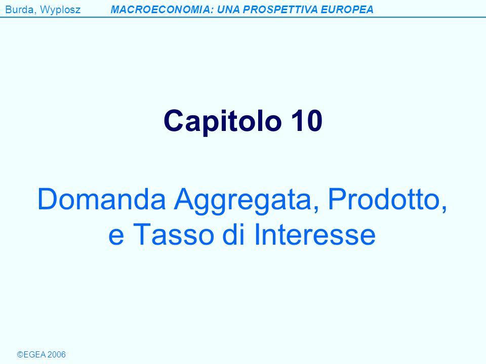 Burda, WyploszMACROECONOMIA: UNA PROSPETTIVA EUROPEA ©EGEA 2006 Capitolo 10 Domanda Aggregata, Prodotto, e Tasso di Interesse