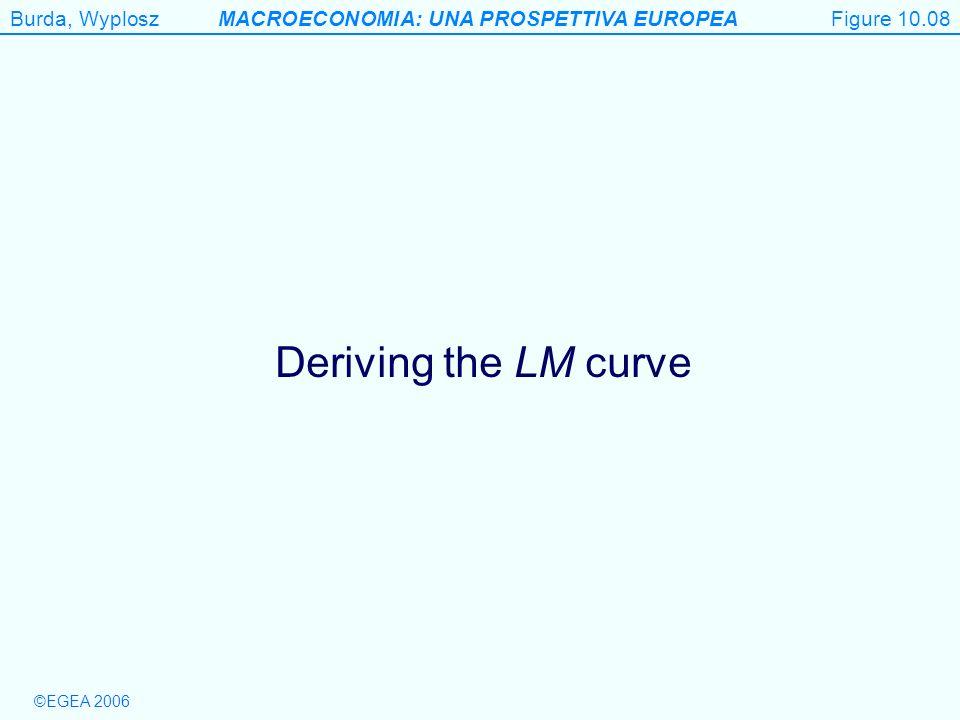 Burda, WyploszMACROECONOMIA: UNA PROSPETTIVA EUROPEA ©EGEA 2006 Figure 10.8 Deriving the LM curve Figure 10.08