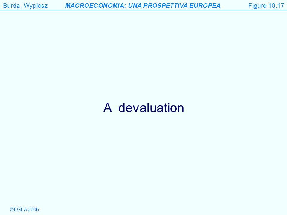 Burda, WyploszMACROECONOMIA: UNA PROSPETTIVA EUROPEA ©EGEA 2006 Figure 10.17 A devaluation Figure 10.17