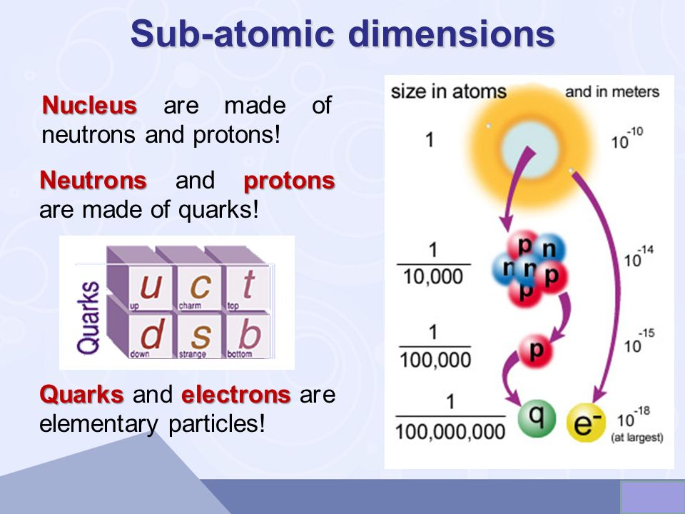 Sub-atomic dimensions Nucleus Nucleus are made of neutrons and protons! Neutrons protons Neutrons and protons are made of quarks! Quarks electrons Qua