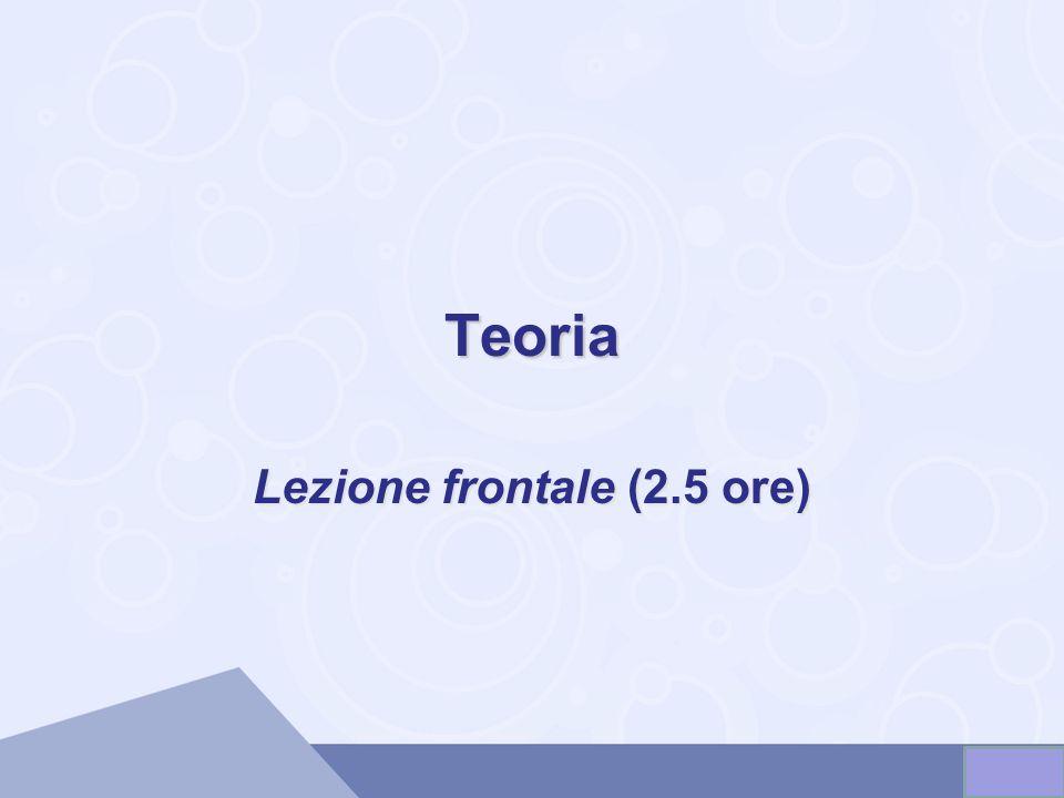 Teoria Lezione frontale (2.5 ore)
