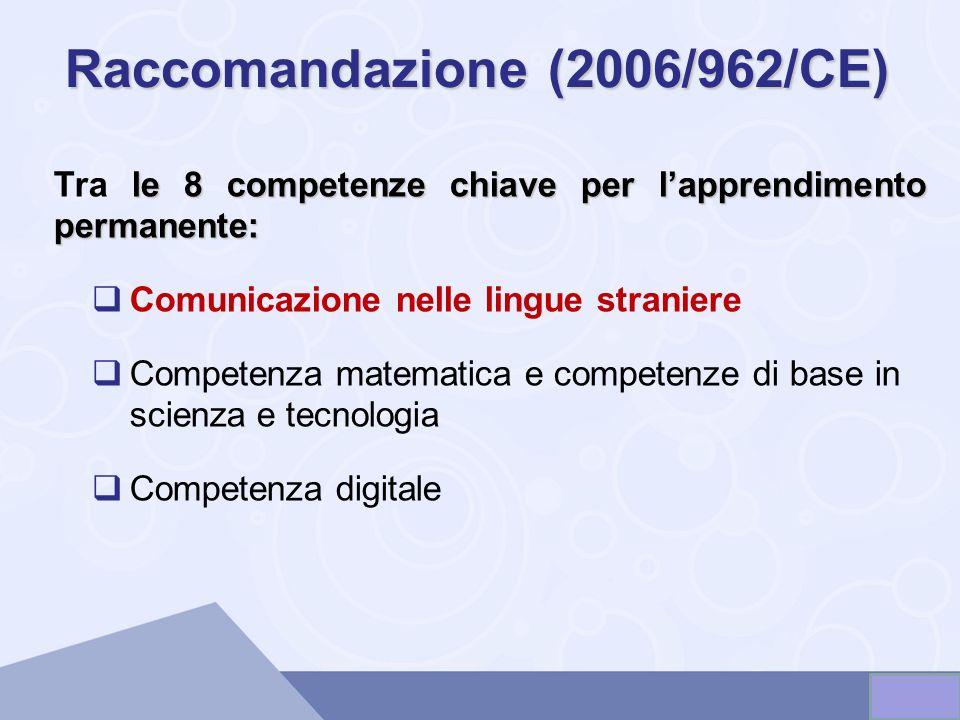 Raccomandazione (2006/962/CE) le 8 competenze chiave per lapprendimento permanente: Tra le 8 competenze chiave per lapprendimento permanente: Comunicazione nelle lingue straniere Competenza matematica e competenze di base in scienza e tecnologia Competenza digitale