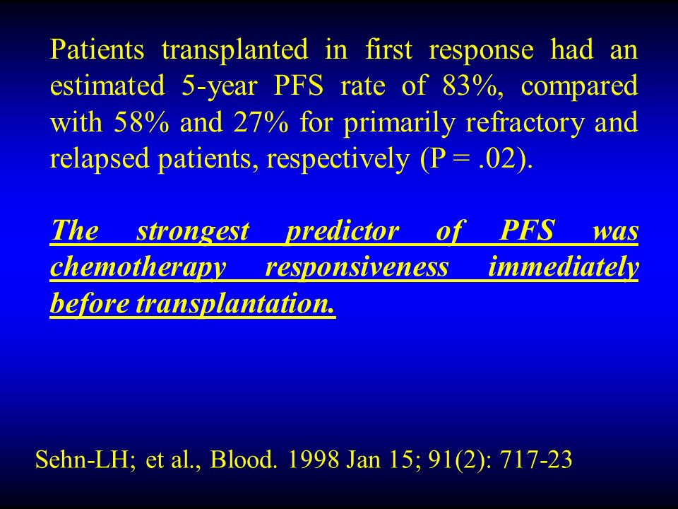 Patients transplanted in first response had an estimated 5-year PFS rate of 83%, compared with 58% and 27% for primarily refractory and relapsed patients, respectively (P =.02).