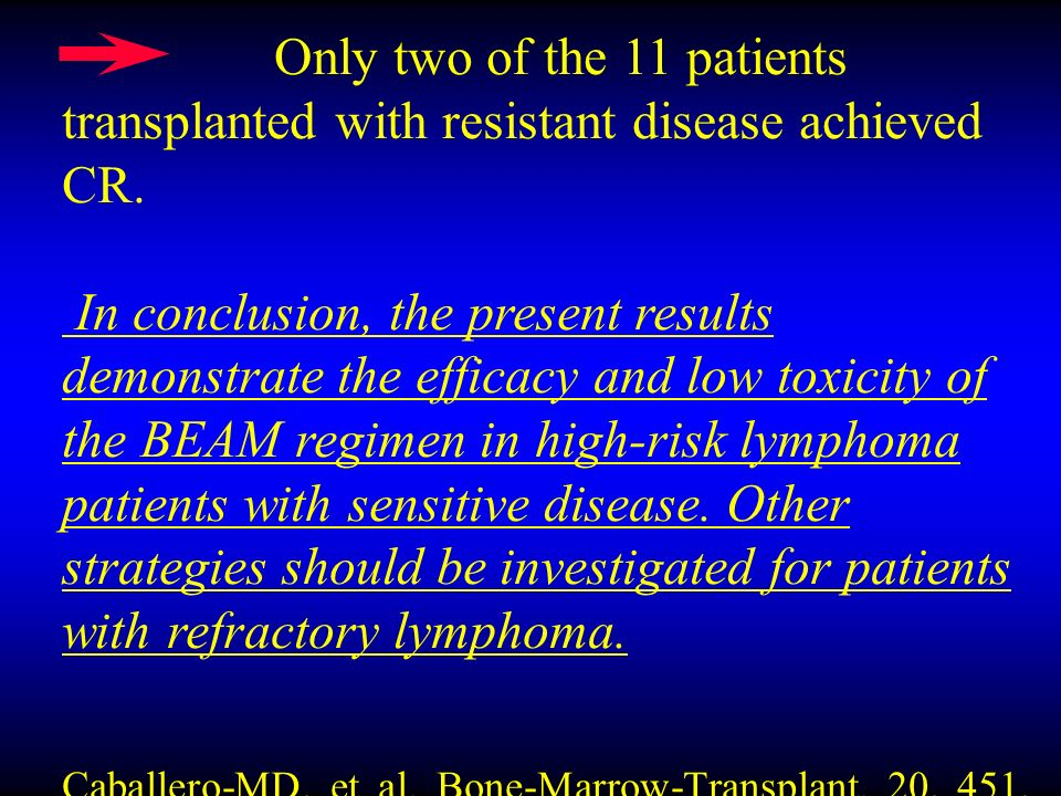 Only two of the 11 patients transplanted with resistant disease achieved CR.