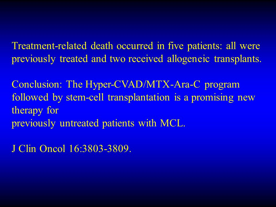 Treatment-related death occurred in five patients: all were previously treated and two received allogeneic transplants.