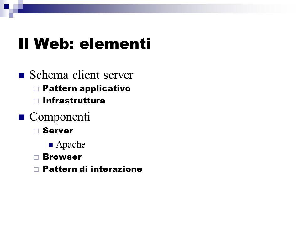 Il Web: elementi Schema client server Pattern applicativo Infrastruttura Componenti Server Apache Browser Pattern di interazione