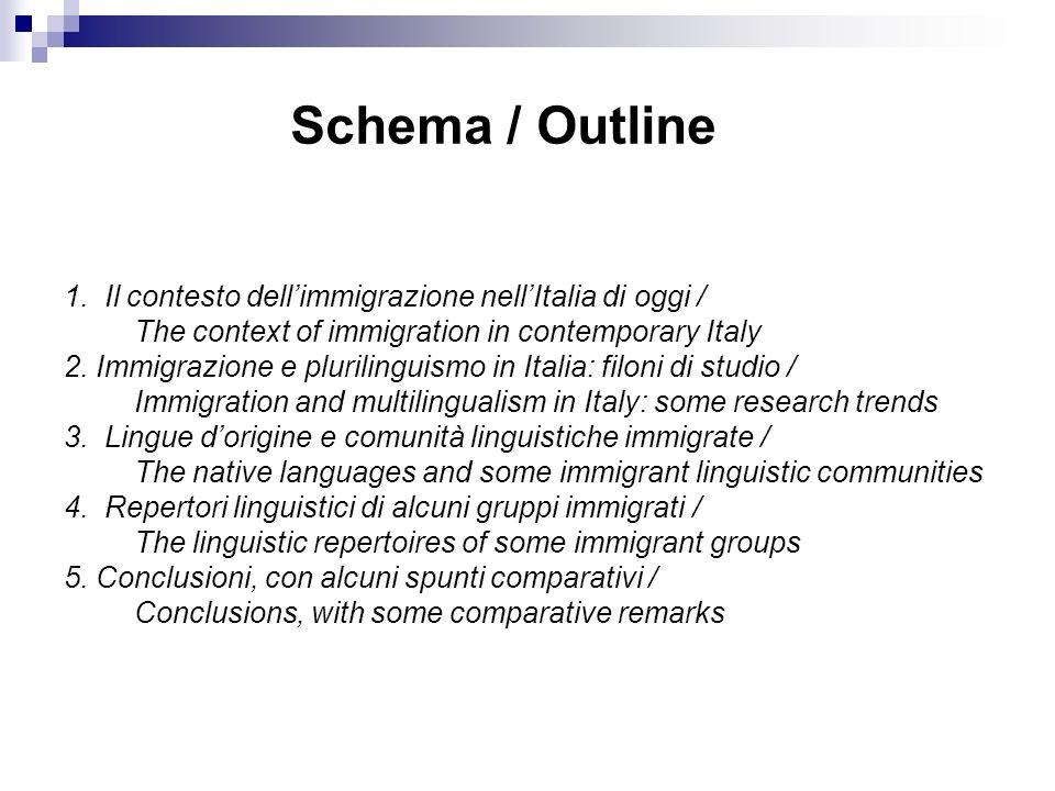 Schema / Outline 1. Il contesto dellimmigrazione nellItalia di oggi / The context of immigration in contemporary Italy 2. Immigrazione e plurilinguism