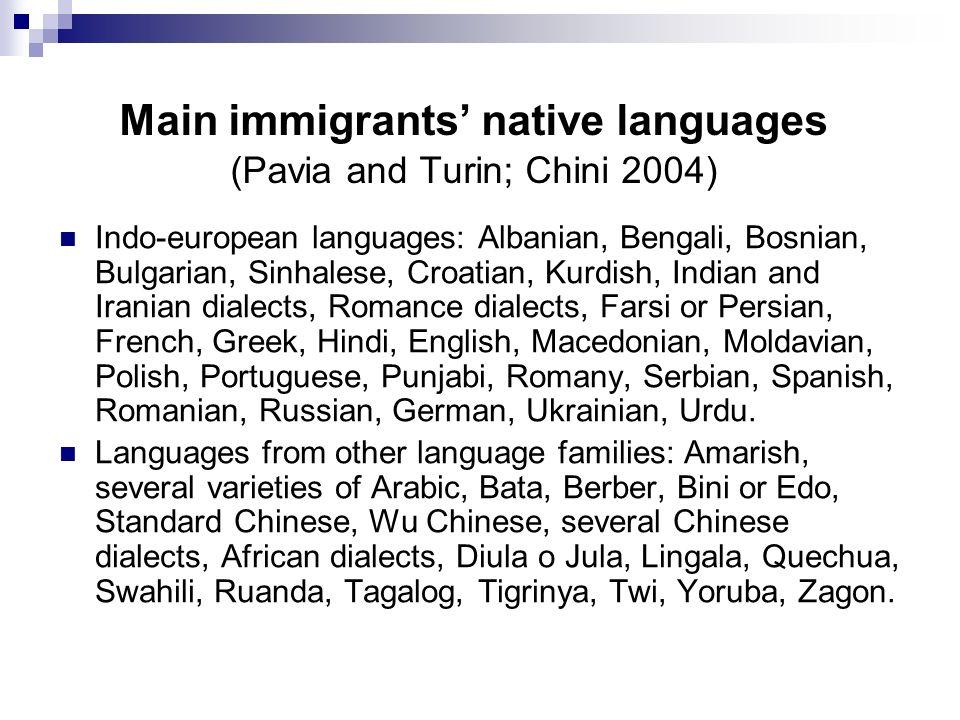 Main immigrants native languages (Pavia and Turin; Chini 2004) Indo-european languages: Albanian, Bengali, Bosnian, Bulgarian, Sinhalese, Croatian, Ku