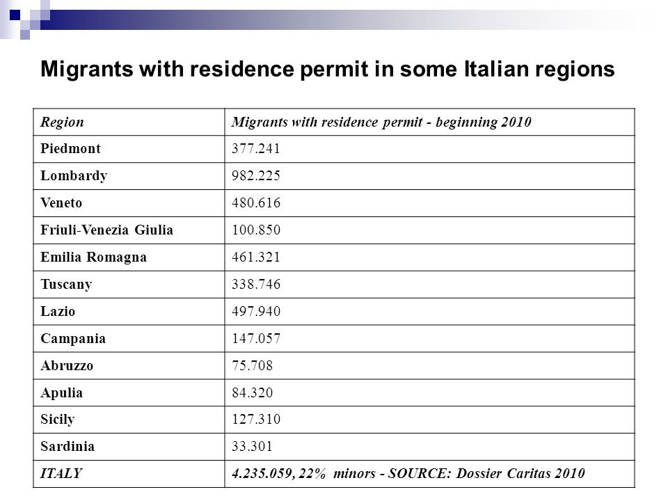 Migrants with residence permit in some Italian regions RegionMigrants with residence permit - beginning 2010 Piedmont377.241 Lombardy982.225 Veneto480