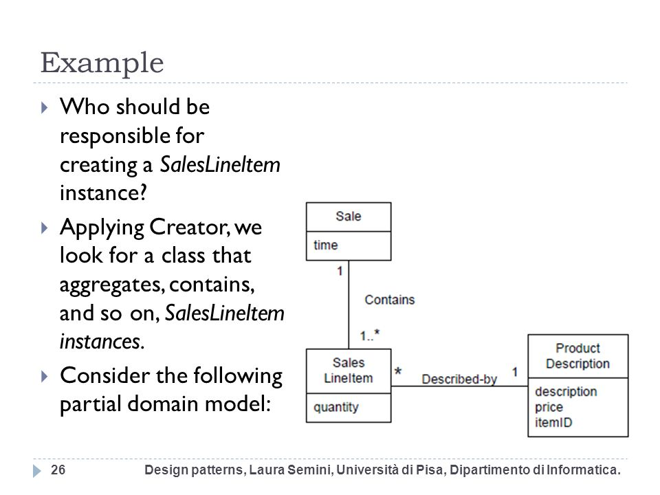 Example Who should be responsible for creating a SalesLineltem instance? Applying Creator, we look for a class that aggregates, contains, and so on, S