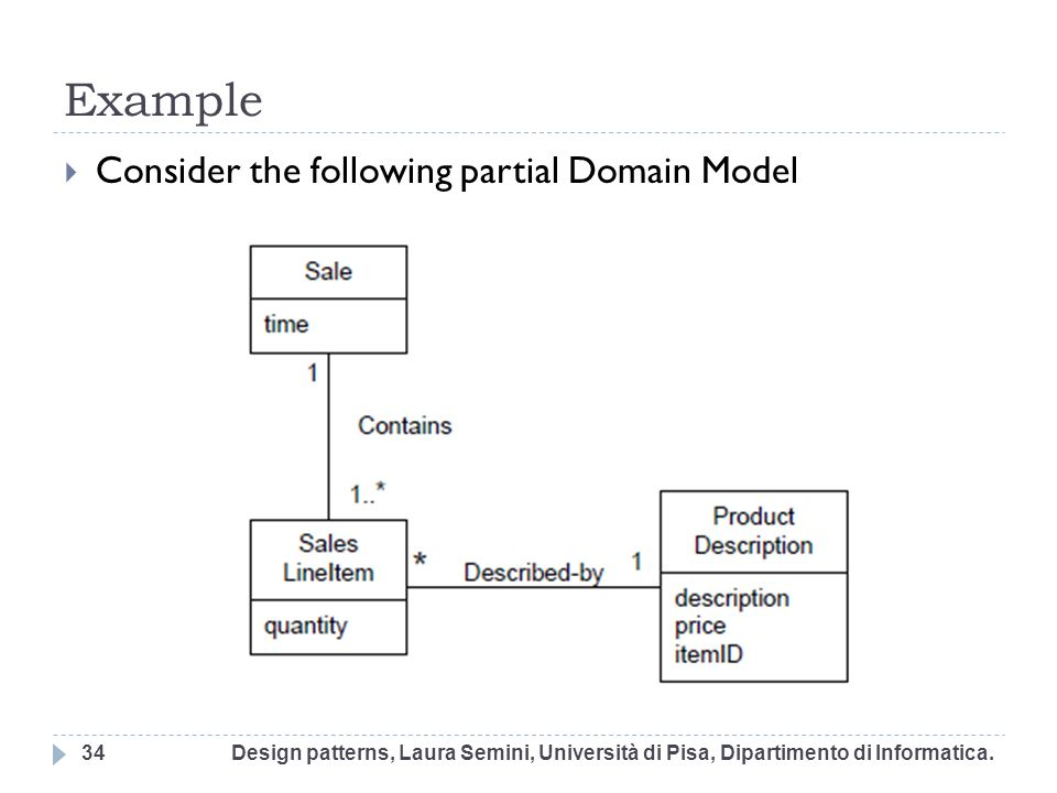Example Consider the following partial Domain Model Design patterns, Laura Semini, Università di Pisa, Dipartimento di Informatica.34