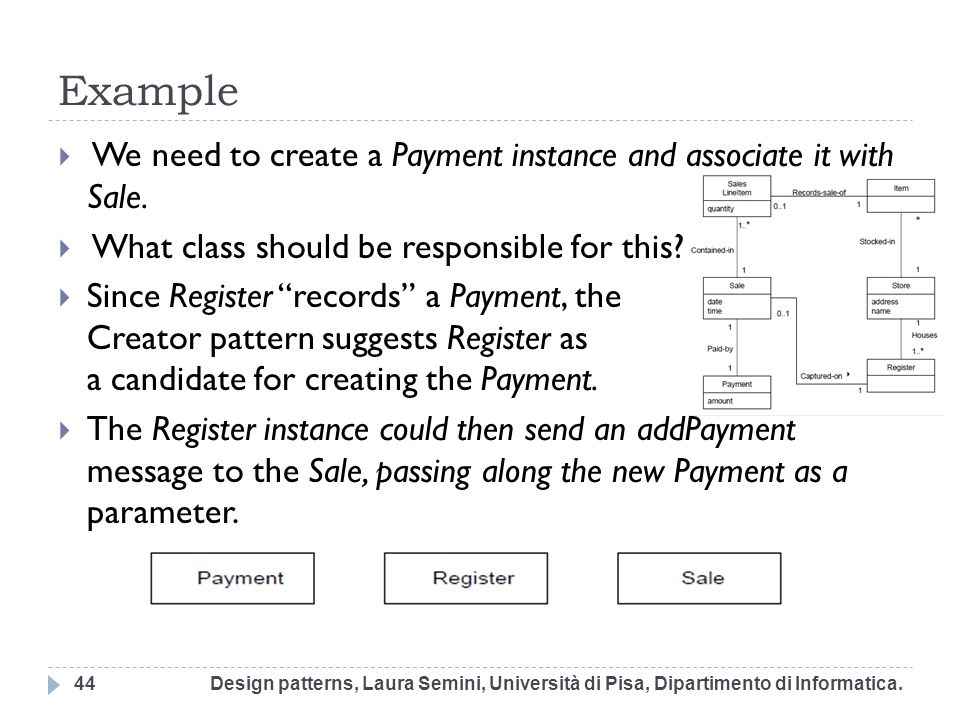 Example We need to create a Payment instance and associate it with Sale. What class should be responsible for this? Since Register records a Payment,