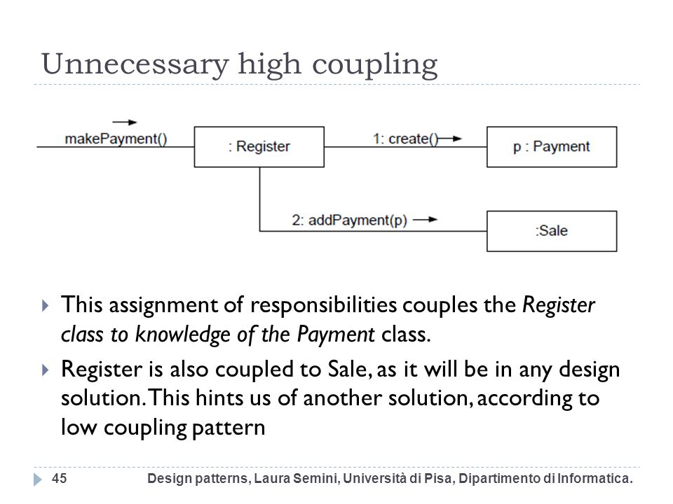 Unnecessary high coupling This assignment of responsibilities couples the Register class to knowledge of the Payment class. Register is also coupled t