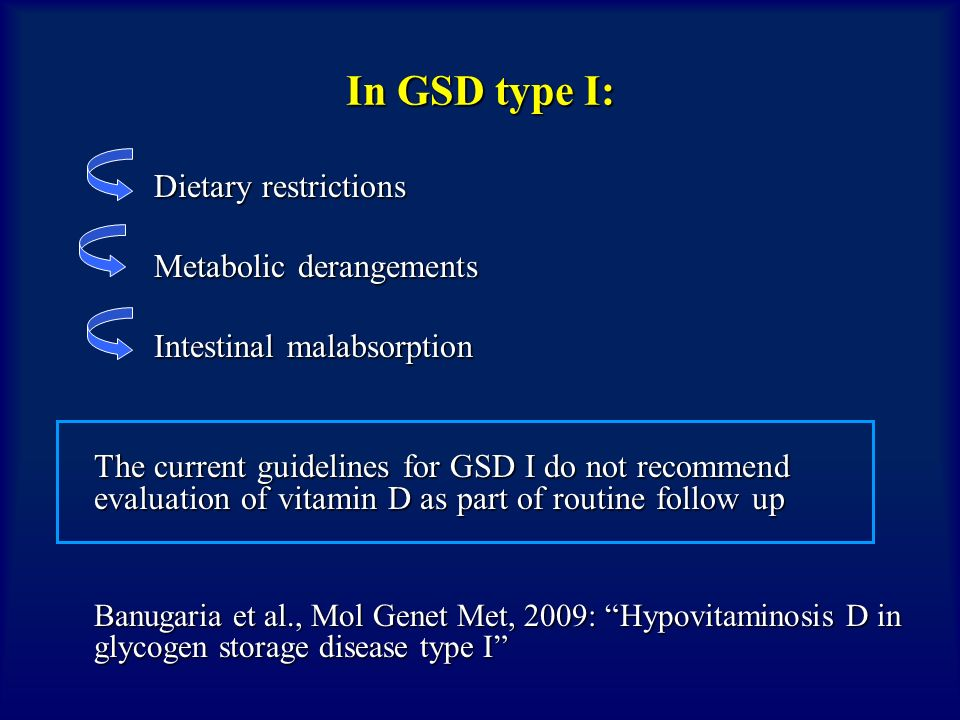 In GSD type I: Dietary restrictions Metabolic derangements Intestinal malabsorption The current guidelines for GSD I do not recommend evaluation of vi