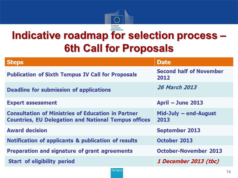Indicative roadmap for selection process – 6th Call for Proposals 14 StepsDate Publication of Sixth Tempus IV Call for Proposals Second half of November 2012 Deadline for submission of applications 26 March 2013 Expert assessmentApril – June 2013 Consultation of Ministries of Education in Partner Countries, EU Delegation and National Tempus offices Mid-July – end-August 2013 Award decisionSeptember 2013 Notification of applicants & publication of resultsOctober 2013 Preparation and signature of grant agreementsOctober-November 2013 Start of eligibility period1 December 2013 (tbc)