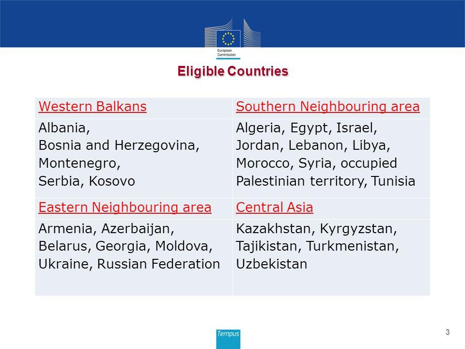3 Eligible Countries Western BalkansSouthern Neighbouring area Albania, Bosnia and Herzegovina, Montenegro, Serbia, Kosovo Algeria, Egypt, Israel, Jor