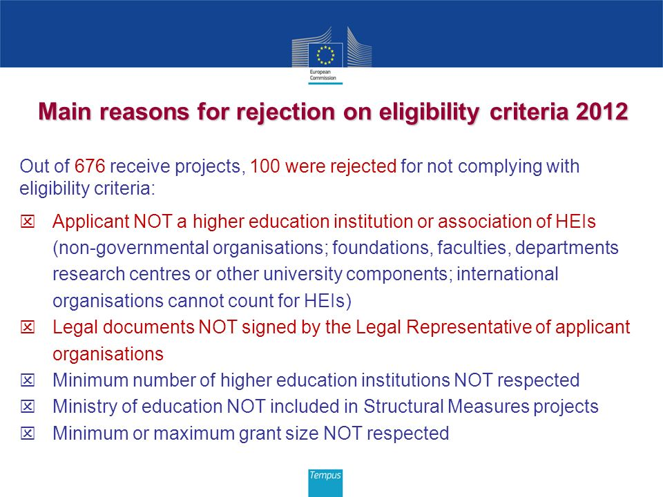 Main reasons for rejection on eligibility criteria 2012 Out of 676 receive projects, 100 were rejected for not complying with eligibility criteria: Ap