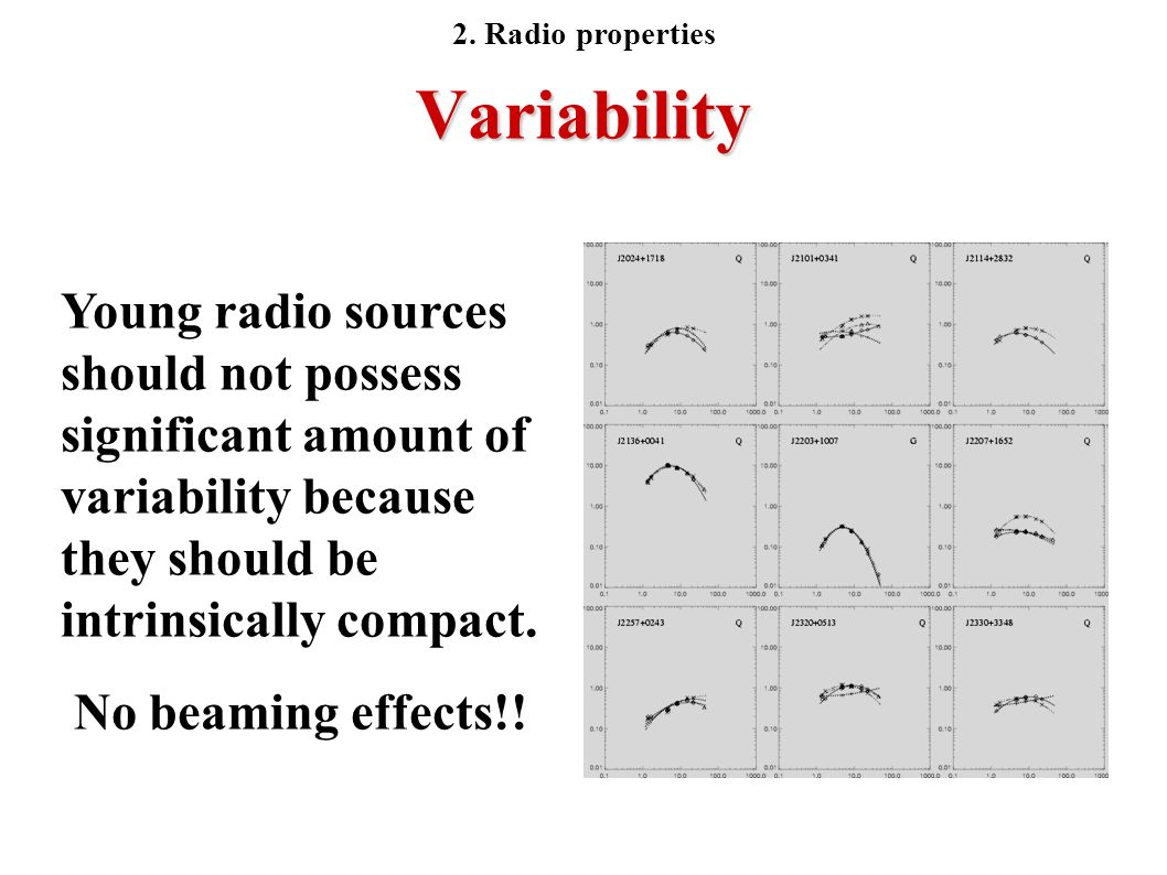 Variability Young radio sources should not possess significant amount of variability because they should be intrinsically compact. No beaming effects!
