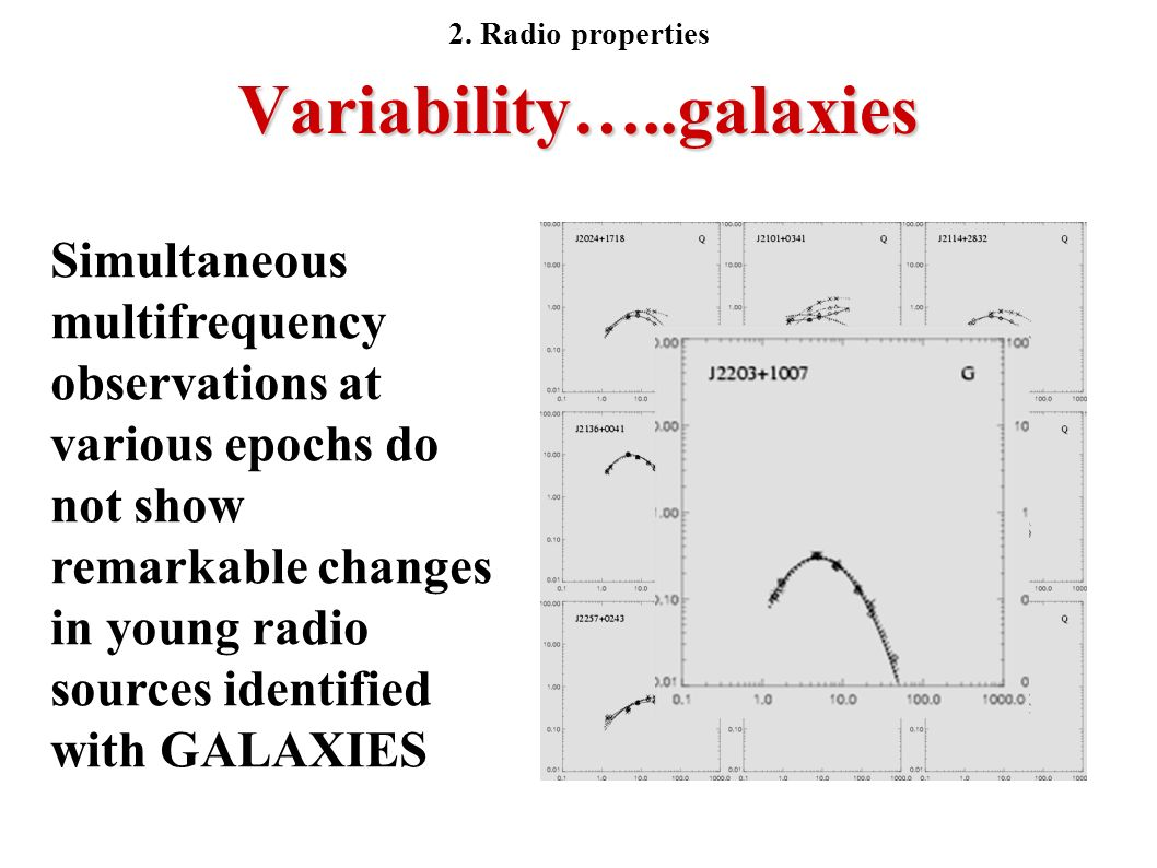 Variability…..galaxies Simultaneous multifrequency observations at various epochs do not show remarkable changes in young radio sources identified wit