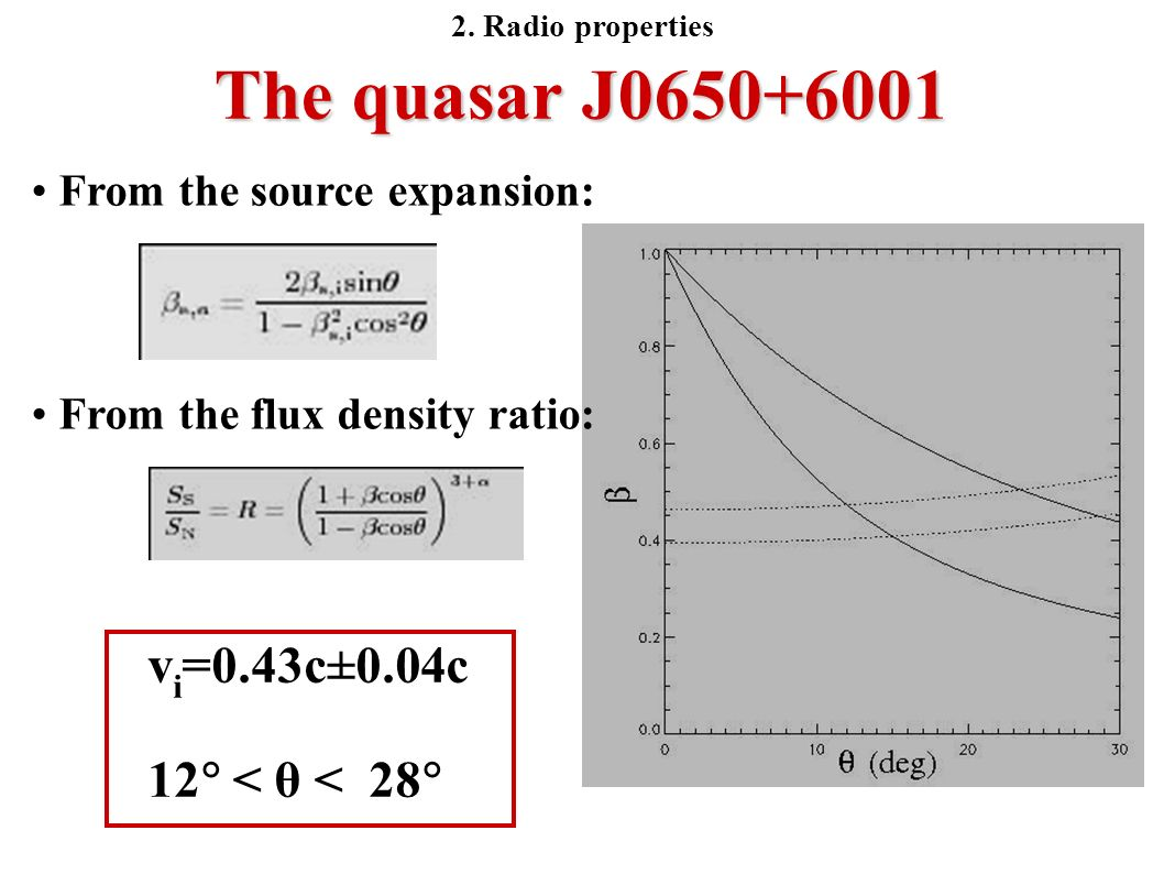 The quasar J0650+6001 From the source expansion: From the flux density ratio: v i =0.43c±0.04c 12 < θ < 28 2. Radio properties