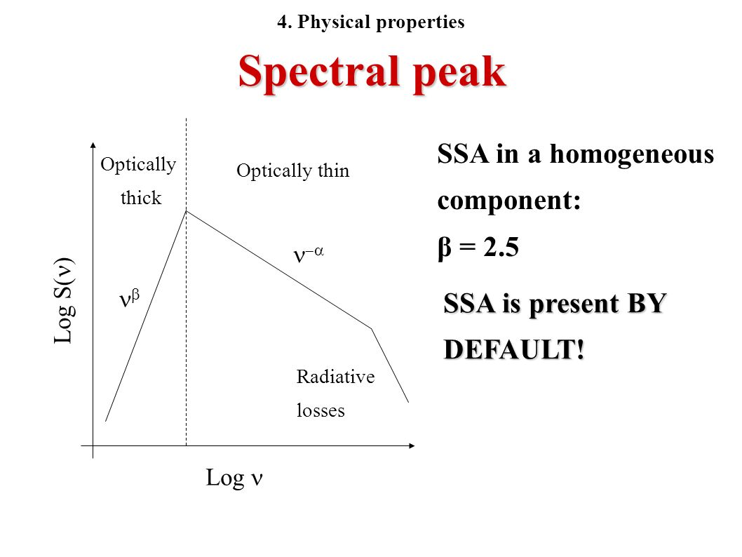 Spectral peak Optically thin Optically thick Radiative losses Log Log S( ) SSA in a homogeneous component: β = 2.5 SSA is present BY DEFAULT! 4. Physi