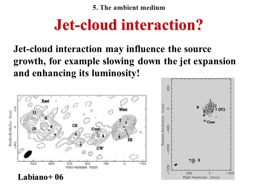 Jet-cloud interaction? Jet-cloud interaction may influence the source growth, for example slowing down the jet expansion and enhancing its luminosity!
