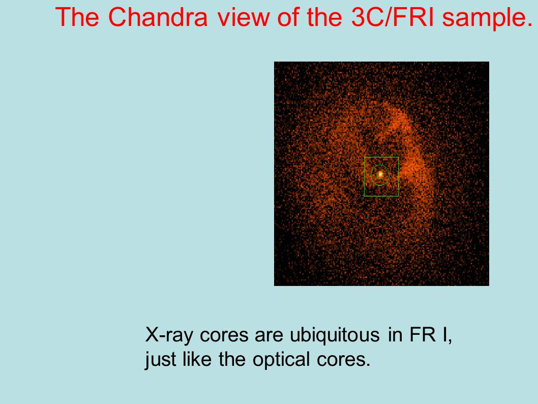X-ray cores are ubiquitous in FR I, just like the optical cores. The Chandra view of the 3C/FRI sample. I