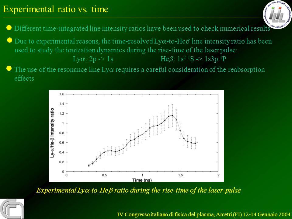 IV Congresso italiano di fisica del plasma, Arcetri (FI) 12-14 Gennaio 2004 Experimental ratio vs. time Different time-intagrated line intensity ratio