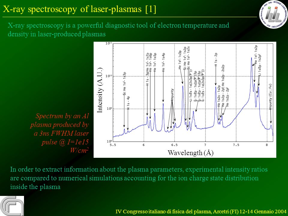 IV Congresso italiano di fisica del plasma, Arcetri (FI) 12-14 Gennaio 2004 X-ray spectroscopy of laser-plasmas [1] X-ray spectroscopy is a powerful diagnostic tool of electron temperature and density in laser-produced plasmas Wavelength (Å) Intensity (A.U.) In order to extract information about the plasma parameters, experimental intensity ratios are compared to numerical simulations accounting for the ion charge state distribution inside the plasma Spectrum by an Al plasma produced by a 3ns FWHM laser pulse @ I=1e15 W/cm 2