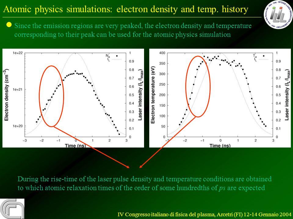 IV Congresso italiano di fisica del plasma, Arcetri (FI) 12-14 Gennaio 2004 Atomic physics simulations: electron density and temp. history Since the e