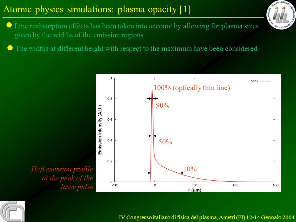 IV Congresso italiano di fisica del plasma, Arcetri (FI) 12-14 Gennaio 2004 Atomic physics simulations: plasma opacity [1] Line reabsorption effects has been taken into account by allowing for plasma sizes given by the widths of the emission regions The widths at different height with respect to the maximum have been considered He emission profile at the peak of the laser pulse 90% 50% 10% 100% (optically thin line)