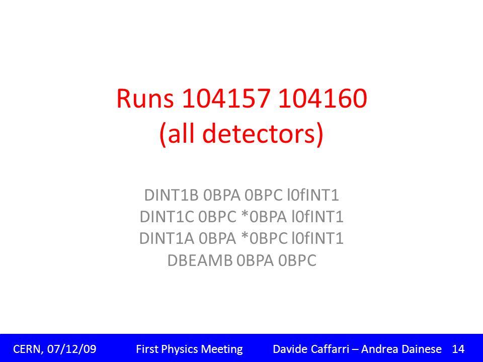Runs 104157 104160 (all detectors) DINT1B 0BPA 0BPC l0fINT1 DINT1C 0BPC *0BPA l0fINT1 DINT1A 0BPA *0BPC l0fINT1 DBEAMB 0BPA 0BPC Padova, 09/11/09 Corso di dottorato XXIV ciclo Davide Caffarri CERN, 07/12/09 First Physics Meeting Davide Caffarri – Andrea Dainese 14