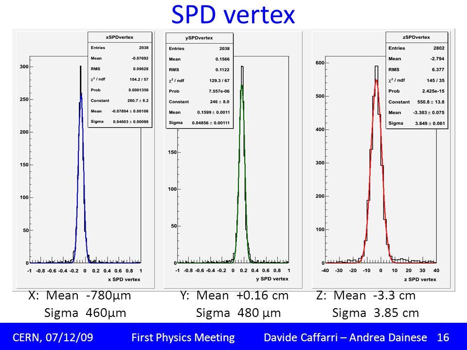 SPD vertex Padova, 09/11/09 Corso di dottorato XXIV ciclo Davide Caffarri CERN, 07/12/09 First Physics Meeting Davide Caffarri – Andrea Dainese 16 X: