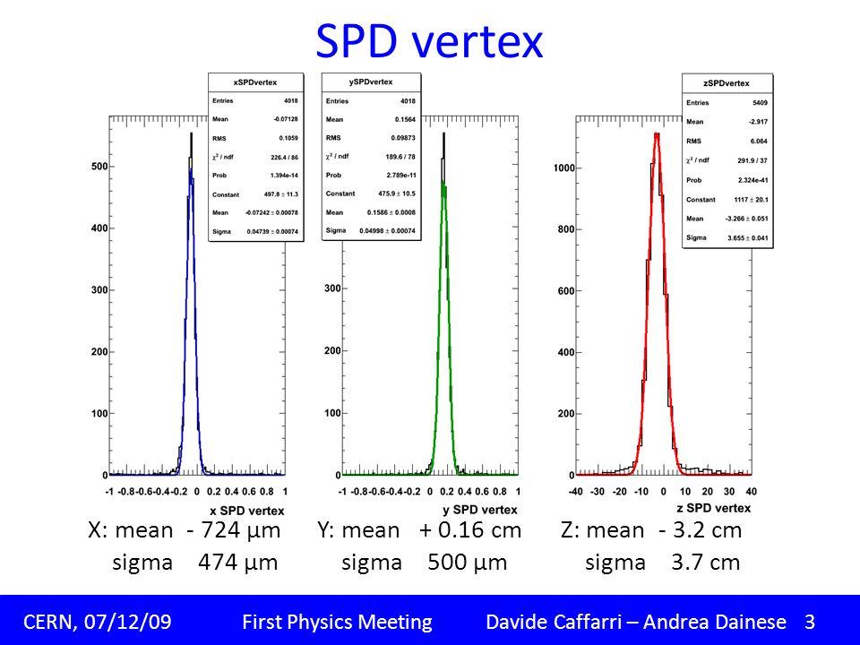 SPD vertex Padova, 09/11/09 Corso di dottorato XXIV ciclo Davide Caffarri CERN, 07/12/09 First Physics Meeting Davide Caffarri – Andrea Dainese 3 X: m