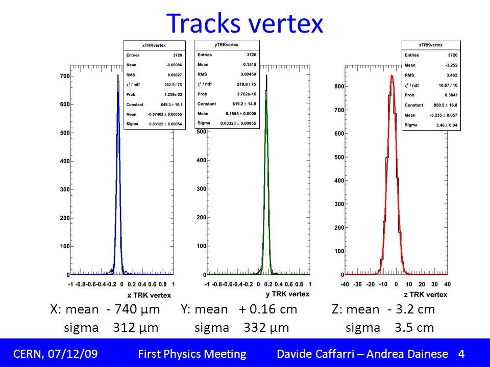 Tracks vertex Padova, 09/11/09 Corso di dottorato XXIV ciclo Davide Caffarri CERN, 07/12/09 First Physics Meeting Davide Caffarri – Andrea Dainese 4 X