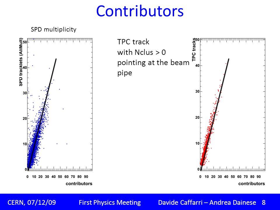 Contributors Padova, 09/11/09 Corso di dottorato XXIV ciclo Davide Caffarri CERN, 07/12/09 First Physics Meeting Davide Caffarri – Andrea Dainese 8 SP
