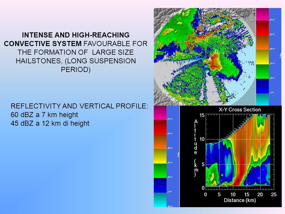 INTENSE AND HIGH-REACHING CONVECTIVE SYSTEM FAVOURABLE FOR THE FORMATION OF LARGE SIZE HAILSTONES, (LONG SUSPENSION PERIOD) REFLECTIVITY AND VERTICAL PROFILE: 60 dBZ a 7 km height 45 dBZ a 12 km di height