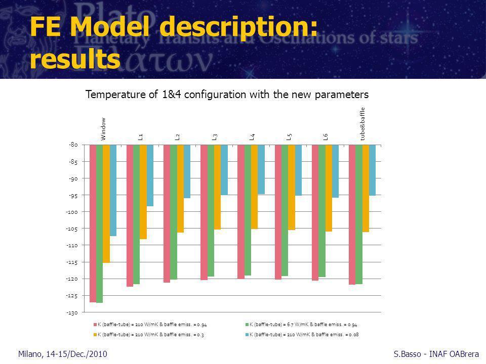 FE Model description: results Milano, 14-15/Dec./2010S.Basso - INAF OABrera Temperature of 1&4 configuration with the new parameters