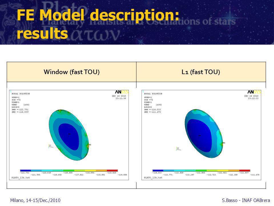 FE Model description: results Milano, 14-15/Dec./2010S.Basso - INAF OABrera Window (fast TOU)L1 (fast TOU)