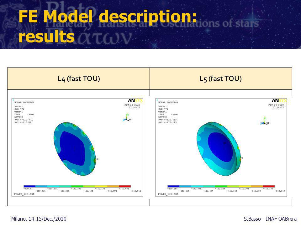FE Model description: results Milano, 14-15/Dec./2010S.Basso - INAF OABrera L4 (fast TOU)L5 (fast TOU)