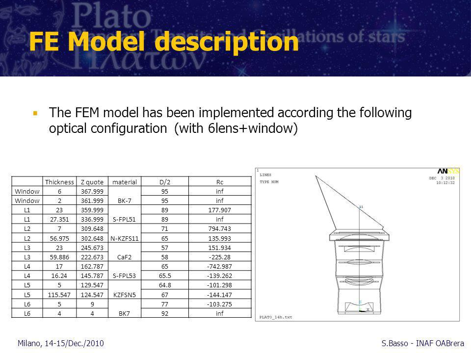 FE Model description The FEM model has been implemented according the following optical configuration (with 6lens+window) Milano, 14-15/Dec./2010S.Basso - INAF OABrera ThicknessZ quotematerialD/2Rc Window6367.999 BK-7 95inf Window2361.99995inf L123359.999 S-FPL51 89177.907 L127.351336.99989inf L27309.648 N-KZFS11 71794.743 L256.975302.64865135.993 L323245.673 CaF2 57151.934 L359.886222.67358-225.28 L417162.787 S-FPL53 65-742.987 L416.24145.78765.5-139.262 L55129.547 KZFSN5 64.8-101.298 L5115.547124.54767-144.147 L659 BK7 77-103.275 L64492inf
